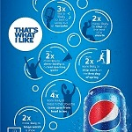 """Pepsi Kicks Off The New Year """"That's What I Like,"""" Marking The Cola Brand's First U.S. Tagline In Two Decades"""