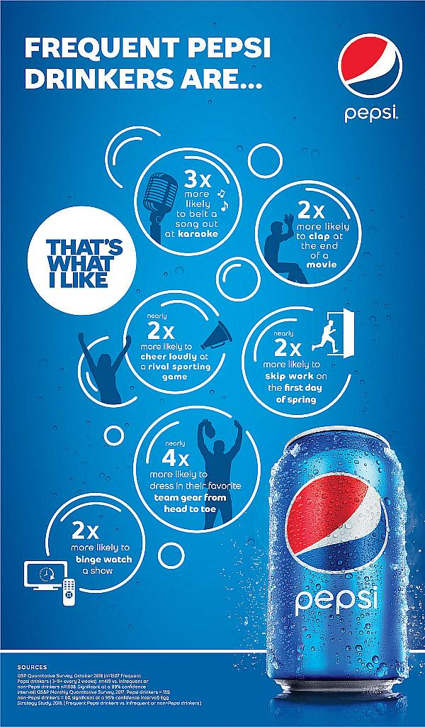 "Pepsi Kicks Off The New Year ""That's What I Like,"" Marking The Cola Brand's First U.S. Tagline In Two Decades"